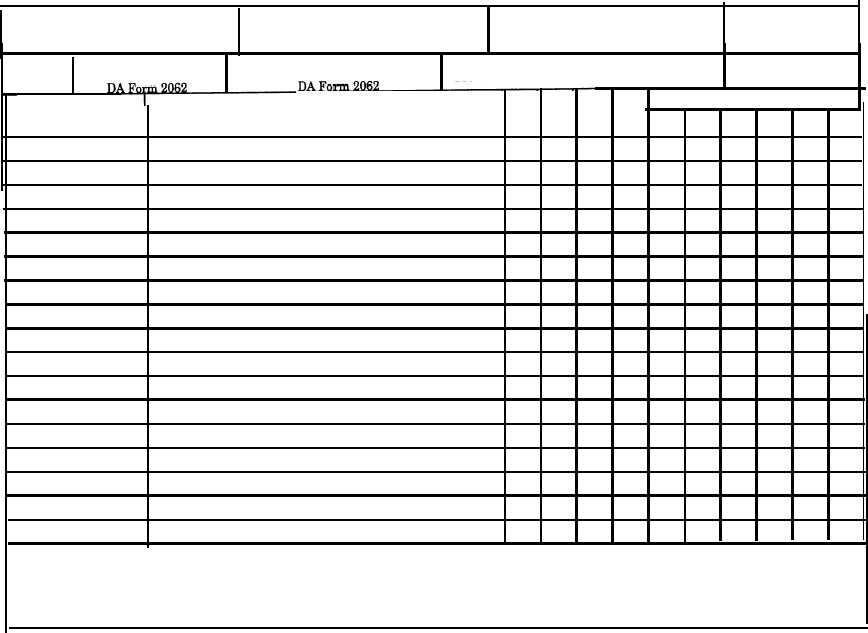 DA PAM 710-2-1 Using Unit Supply System