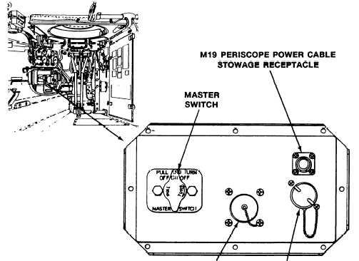 utility receptacle
