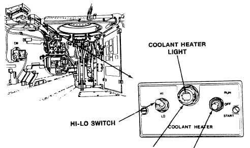 Power Engine Hoist
