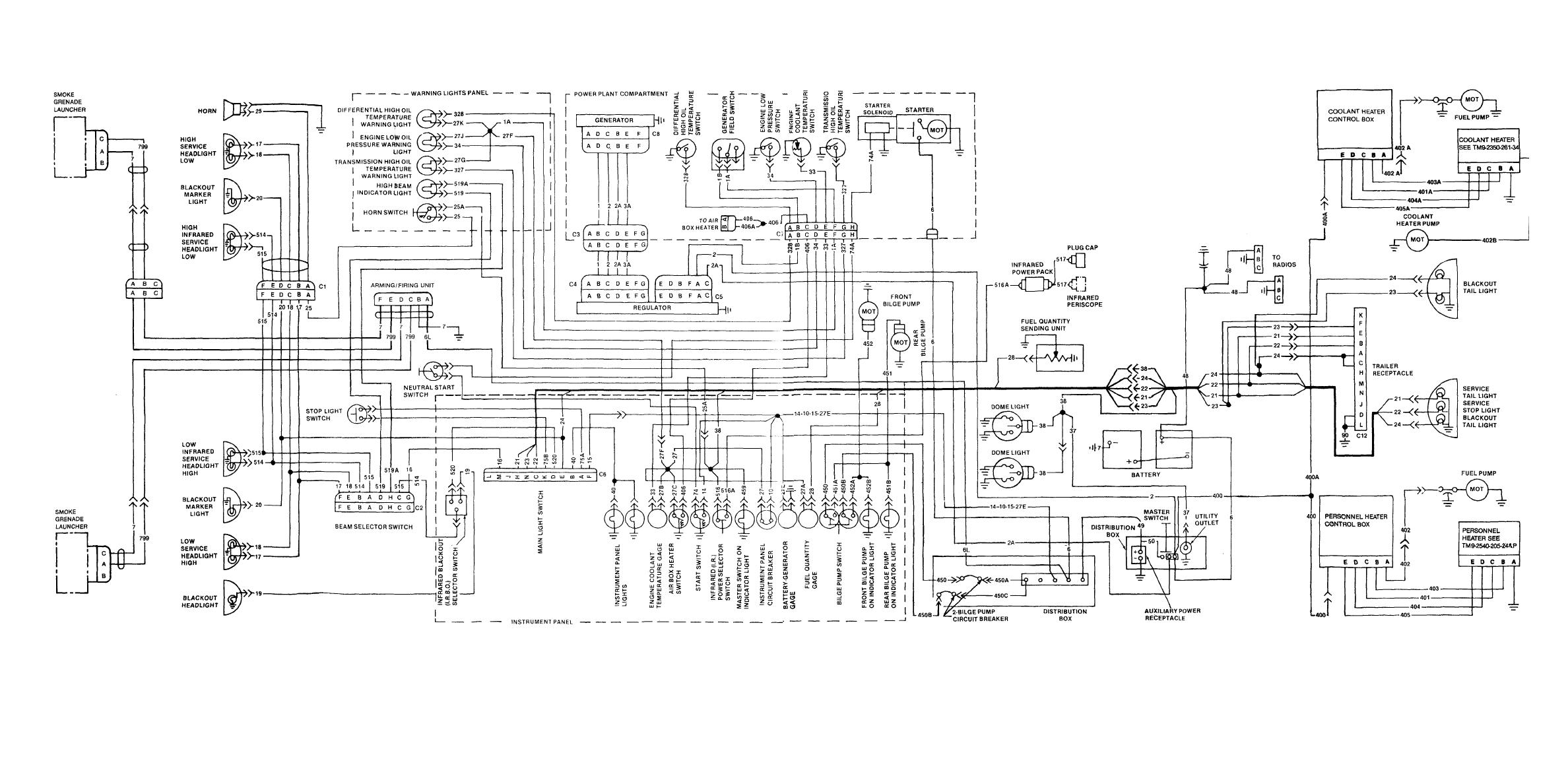 M113A2 ELECTRICAL    WIRING       DIAGRAM    200 AMP GENERATOR