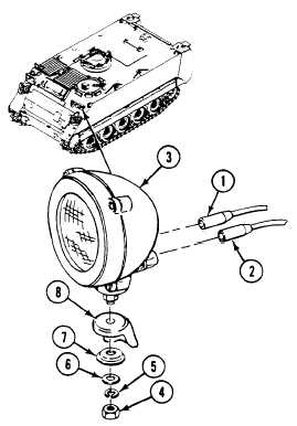 replace service and infrared headlights